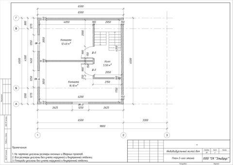Каркасный дом в комплектации «С отделкой» по индивидуальному проекту, пос. Ульяновка - План 2-ого этажа