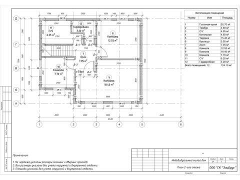 Каркасный дом по проекту КД 029, КП «Балтийская Слобода 2» - План 2-ого этажа