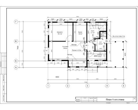 Каркасный дом внутренняя отделка