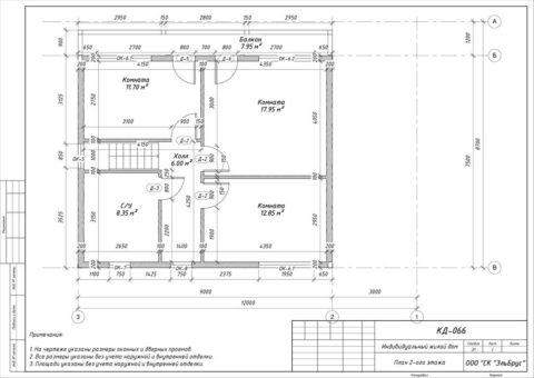 Каркасный дом в комплектации «С отделкой + Инженерный пакет» по проекту КД 066, КП «Кавголовское Озеро» - План 2-ого этажа