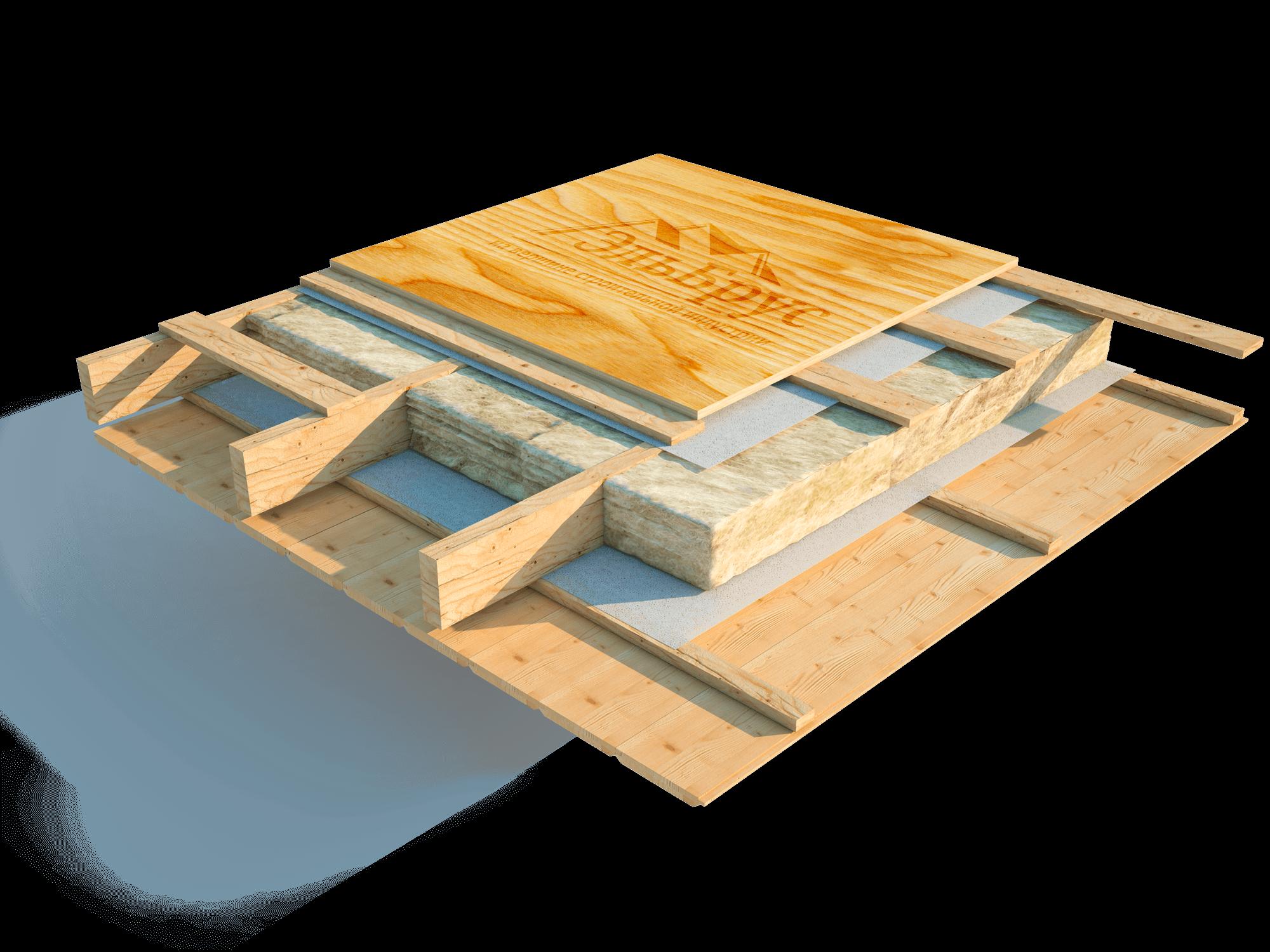 Конструкция межэтажного перекрытия каркасного дома