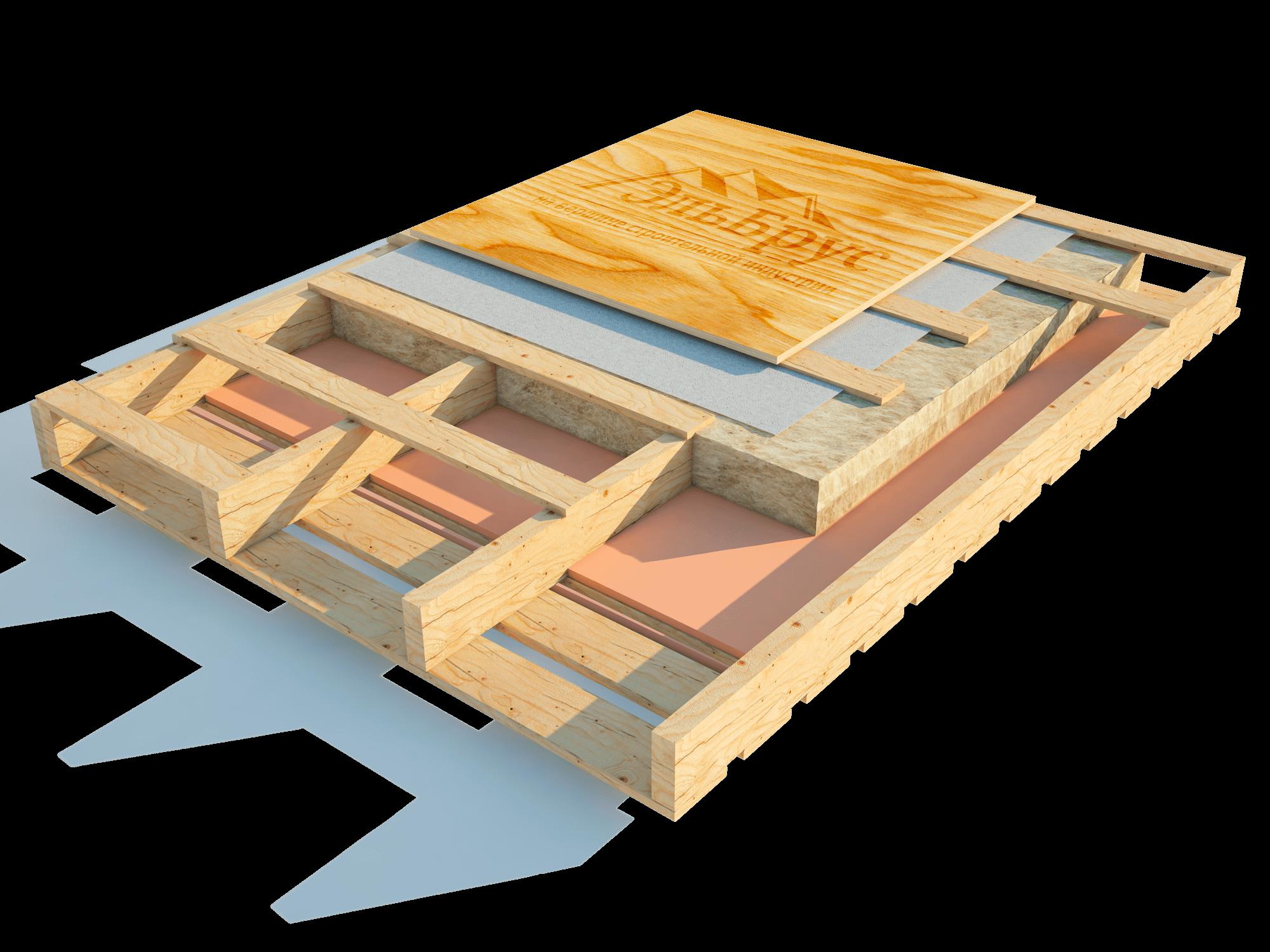 Конструкция пола первого этажа каркасного дома