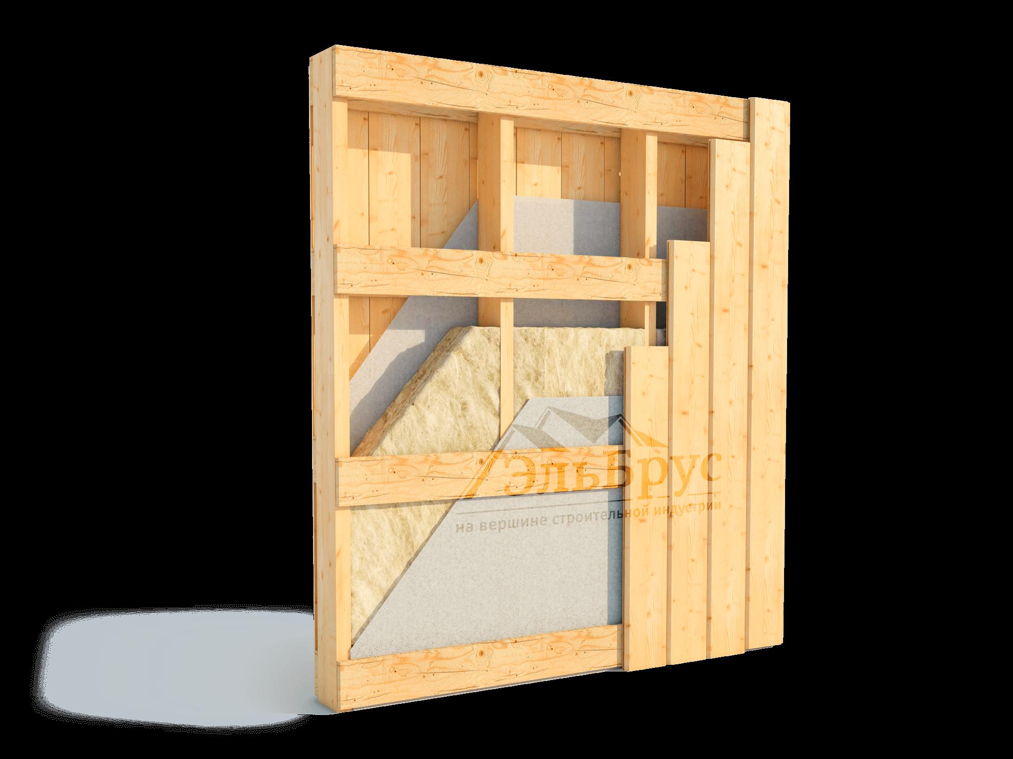 Конструкция внутренних перегородок каркасного дома